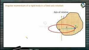 Rotational Motion - Angular Momentum Of A Rigid Body In A Fixed Axis Rotation (Session 7)
