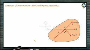 Rotational Motion - Calculation Of Moment Of Force (Session 6)