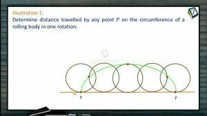Rotational Motion - Illustration Part 1 (Session 14 & 15)