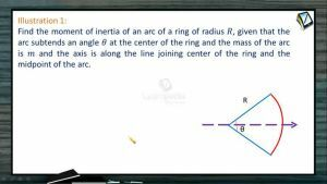 Rotational Motion - Illustrations 1 (Session 4)