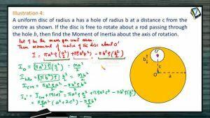 Rotational Motion - Illustrations 2 (Session 4)