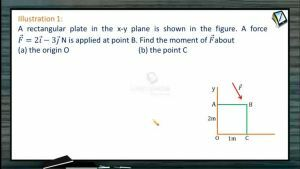 Rotational Motion - Illustrations (Session 6)