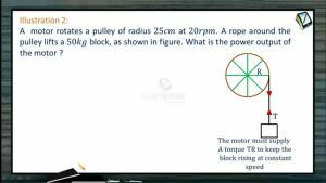 Rotational Motion - Illustrations (Session 8)