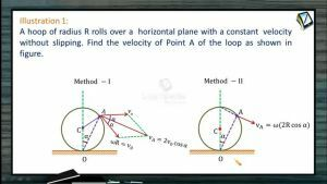 Rotational Motion - Illustrations (Sesssion 12 & 13)