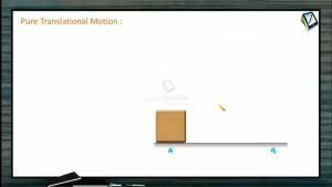 Rotational Motion - Pure And Curvilinear Translation Motion (Session 1)