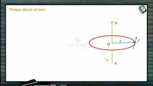 Rotational Motion - Torque About An Axis (Session 6)