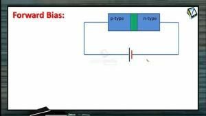 Semiconductors - Forward And Reverse Bias (Session 1)