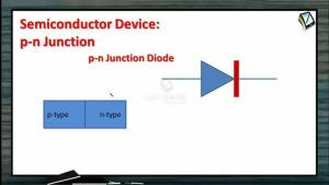 Semiconductors - P-N Junction And Potential Barrier (Session 1)