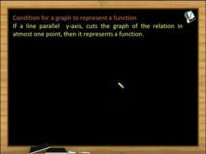 Sets, Relations And Functions - Condition For A Graph To Represent A Function (Session 1)