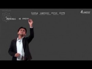 Simple Harmonic Motion & Elasticity - Introduction Video By Plancess