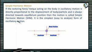 Simple Harmonic Motion - Simple Hormonic Motion (Session 1)