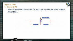 Simple Harmonic Motion - Types Of SHM (Session 1)