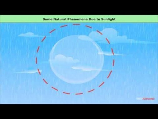 Class 12 Physics - Some Natural Phenomena Due To Sunlight Video by MBD Publishers
