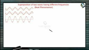Sound Waves - Superposition Of Waves (Session 8)