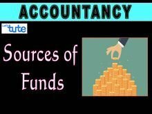 Class 12 Accountancy - Sources Of Funds - Introducing Shares Video by Let's Tute