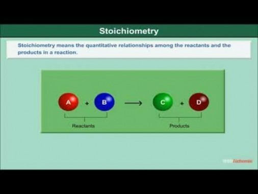 Class 11 Chemistry - Stoichiometry Video by MBD Publishers