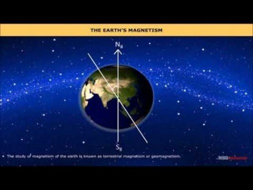 Class 12 Physics - The Earth Magnetism Video by MBD Publishers