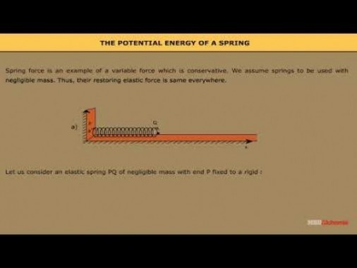 Class 11 Physics - The Potential Energy Of A Spring Video by MBD Publishers