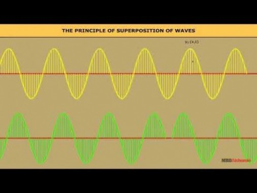 Class 11 Physics - The Principle Of Superposition Of Waves Video by MBD Publishers