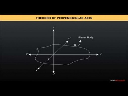 Class 11 Physics - Theorems Of Perpendicular And Parallel Axis Video by MBD Publishers