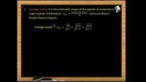 Thermodynamics - Average Speed (Session 10)