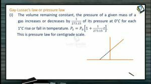 Thermodynamics - Gay-Lussac's Law Or Pressure Law (Session 11)