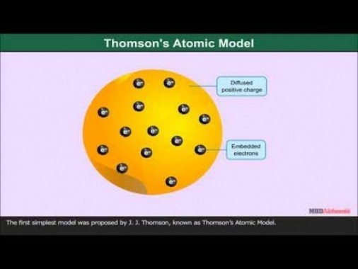 Class 11 Chemistry - Thomsons Atomic Model Video by MBD Publishers