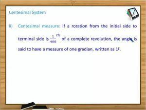 Trigonometric Ratios And Transformations - Centesimal Measure (Session 1)