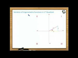 Trigonometric Ratios And Transformations - Variation Of Trigonometric Functions In 1st Quadrant (Session 5)