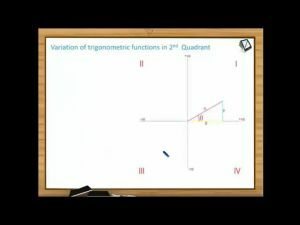 Trigonometric Ratios And Transformations - Variation Of Trigonometric Functions In 2nd Quadrant (Session 5)