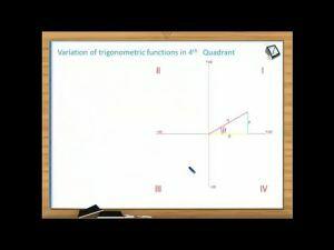 Trigonometric Ratios And Transformations - Variation Of Trigonometric Functions In 4th Quadrant (Session 5)