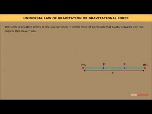 Class 11 Physics - Universal Law Of Gravitation Or Gravitational Force Video by MBD Publishers