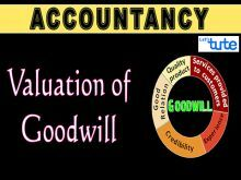 Class 11 & 12 Accountancy - Valuation Of Goodwill Part-I Video by Let's Tute
