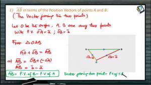 Vectors - Position Vector (Session 3)