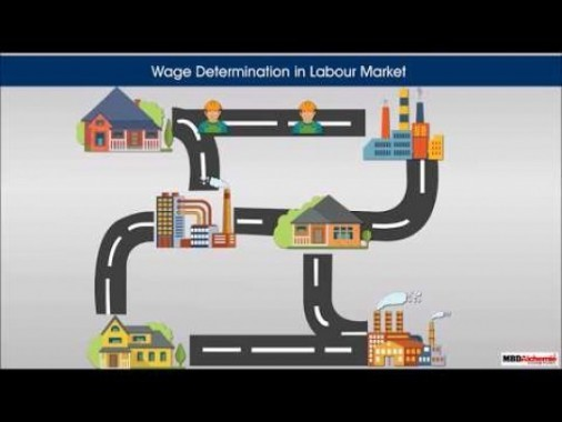 Class 12 Microeconomics - Wage Determination In Labour Market Video by MBD Publishers