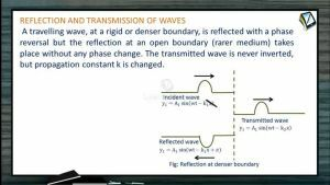 Wave Motion - Reflection And Transmission Of Waves (Session 6)