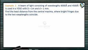 Wave Optics - Examples-I (Session 4 & 5)