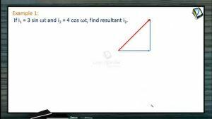 Wave Optics - Examples (Session 1)