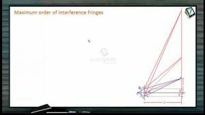 Wave Optics - Maximum Order Of Interference Fringes (Session 2 & 3)