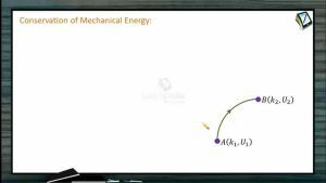 Work, Power And Energy - Conservation Of Mechanical Energy (Session 6)