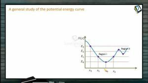 Work, Power And Energy - General Study Of Potential Energy Curve (Session 7)