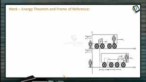 Work, Power And Energy - Work Energy Theorem And Frame Of Reference (Session 5)