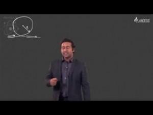 Work Power Energy - Vertical Circle-II Video By Plancess