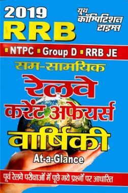 RRB (NTPC/ Group D/ RRB JE) Current Affairs (2019) (Hindi)